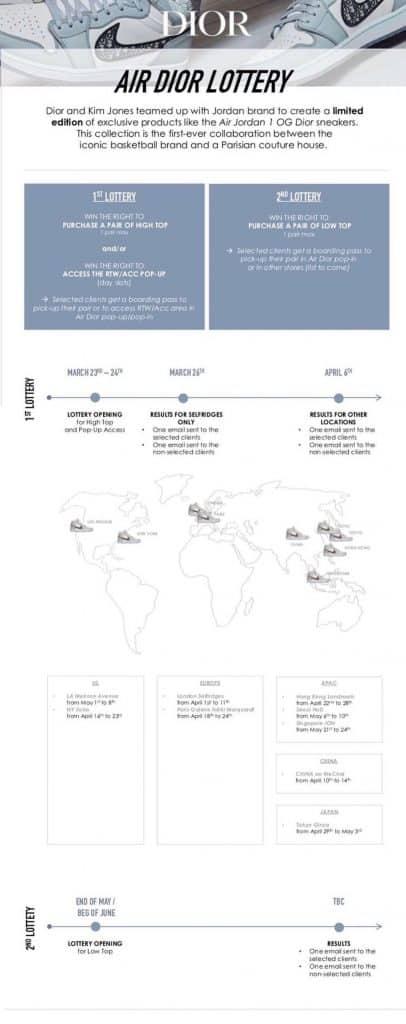 Comment et Où acheter acheter la AIR DIOR Jordan 1 Guide